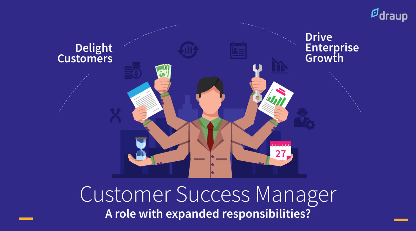 Customer Success Manager: A Dynamic Role with Evolving Responsibilities