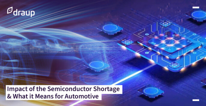 Coping with the Impact of the Semiconductor Shortage on the Automotive Industry